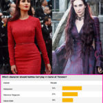 Fans want Katrina Kaif to play Melisandre in Game of Thrones and we can't agree more – poll results out